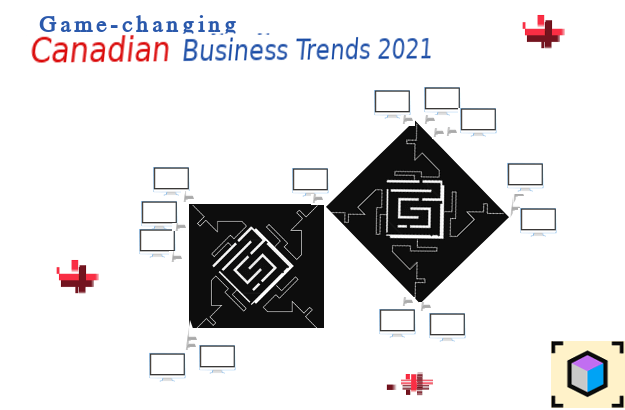 Canadian business trends 2021